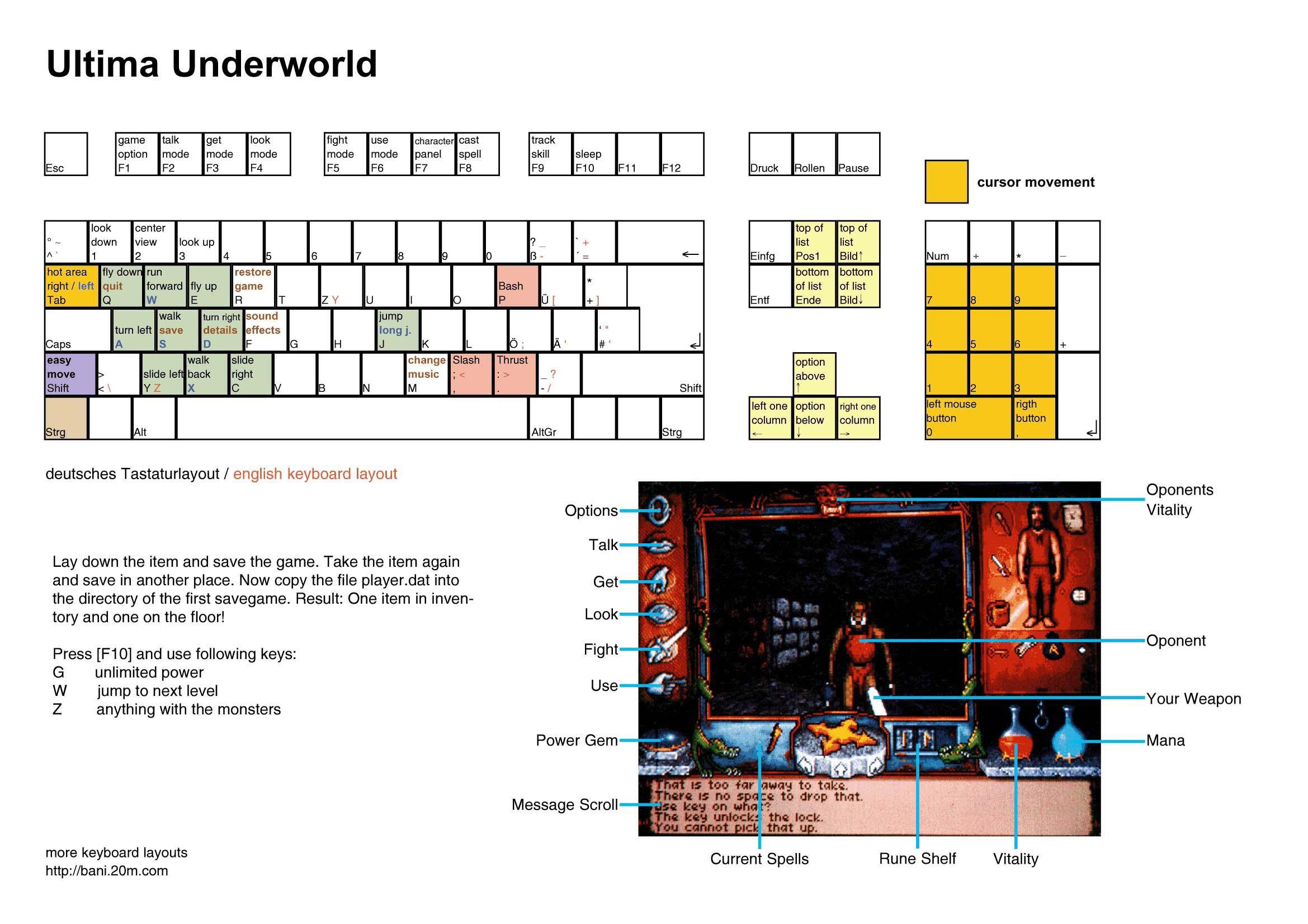 Computer game museum display case ultima underworld ii.